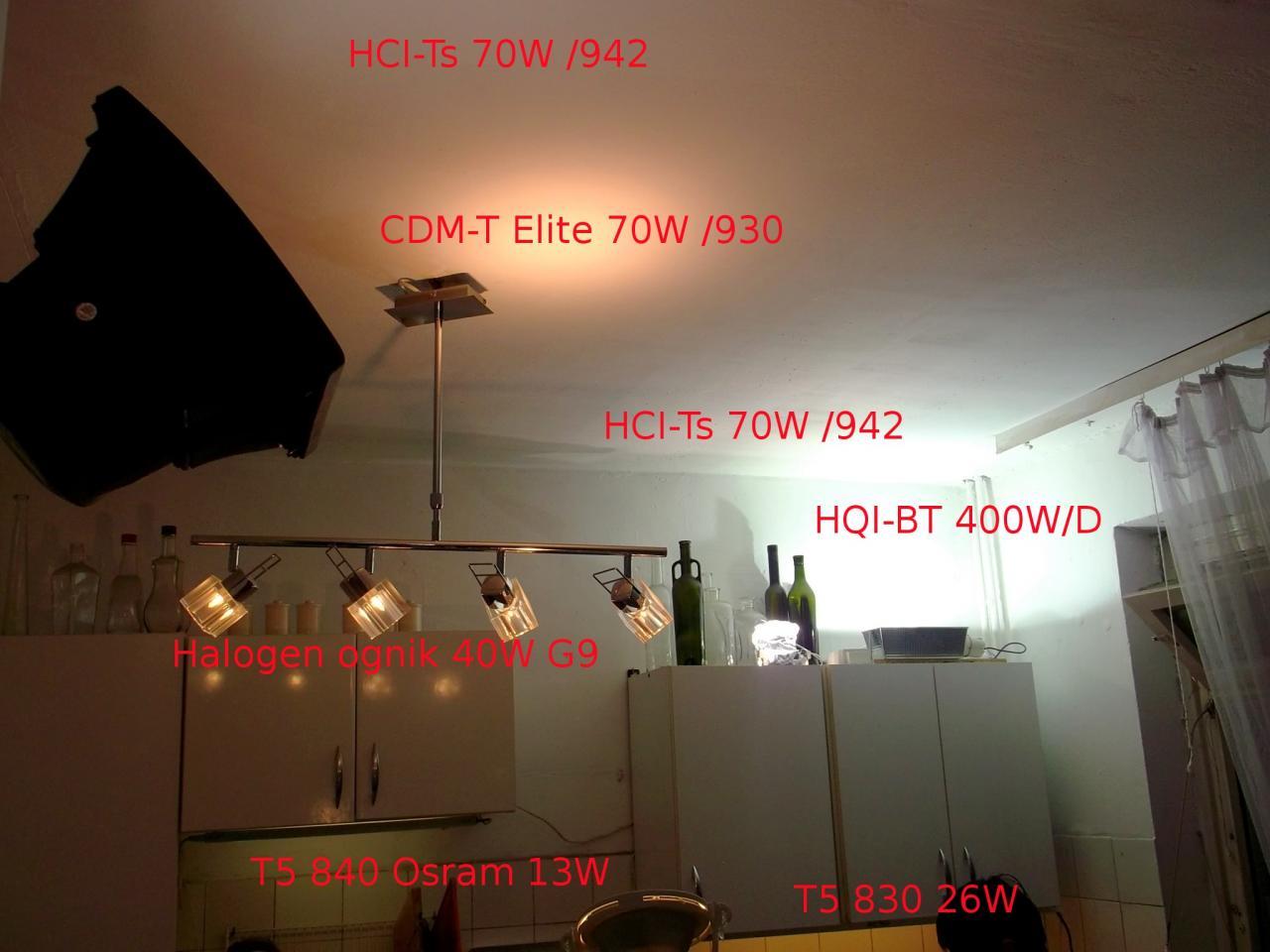 Lampy Metalohalogenkowe W Domu